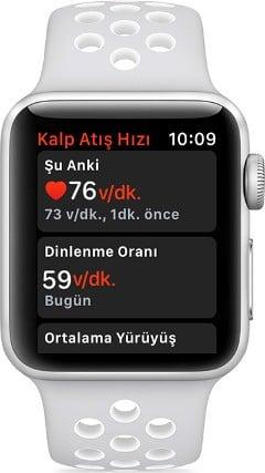 Kalp Atış Hızı