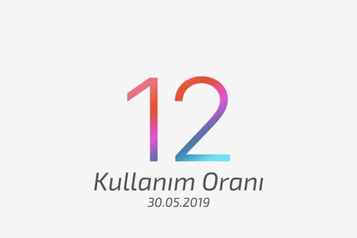 iOS12 Kullanım Oranı