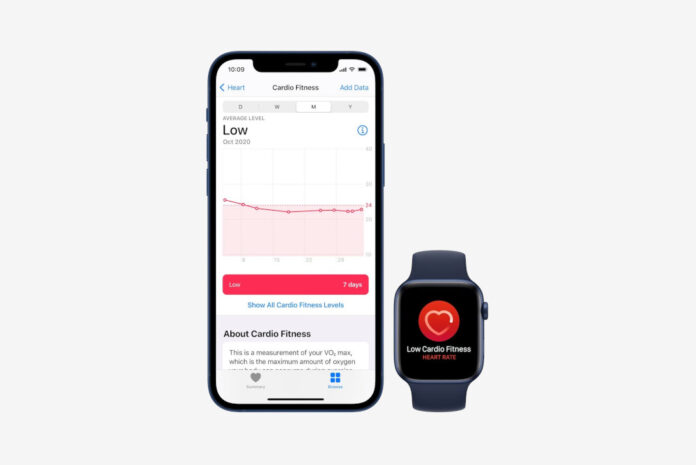 Daha iyi EKG ve Apple Fitness+ ile watchOS 7.2 yayınlandı